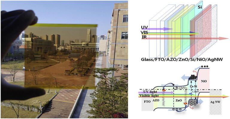 Des cellules solaires transparentes pour des bâtiments intelligents et durables sur le plan énergétique