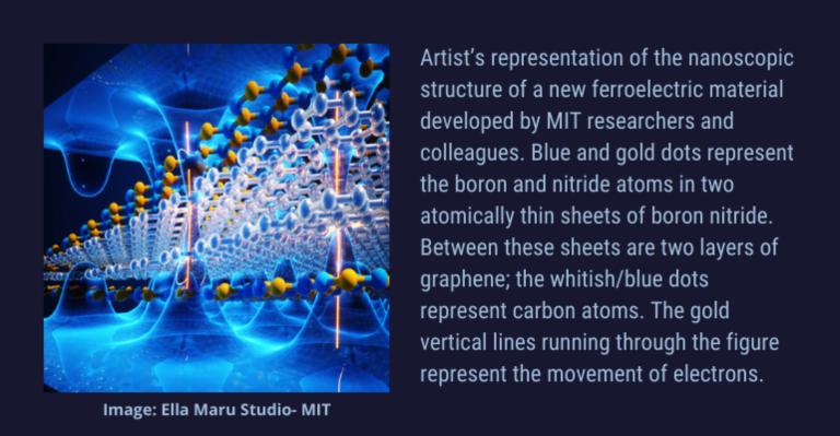 Le graphène continue de nous épater avec sa physique intéressante