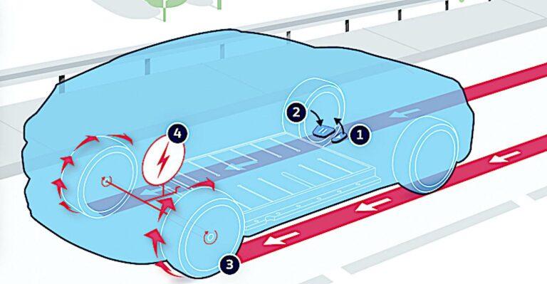 Tech Tidbit: Qu'est-ce que le freinage régénératif des véhicules électriques?